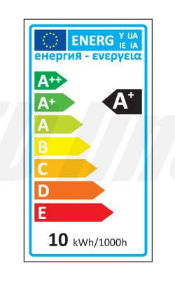 klasa oszczędności żarówek LED
