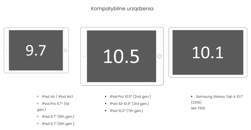Ramka na iPady - kompatybilność